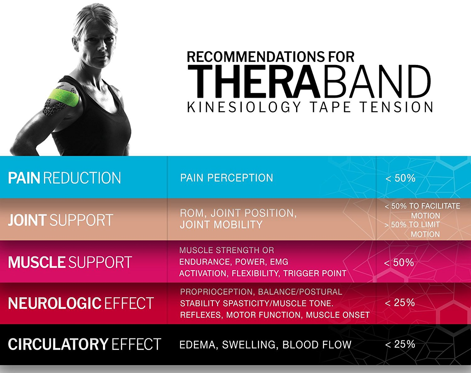 """Theraband Kinesiology Tapes - Xact Stretch Technology, Vibrant Colors - 2"""" Width x 16.4 Feet Long ( 5 Meters)"""